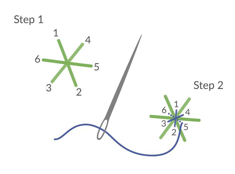 Flower embroidery diagram for fingerless gloves